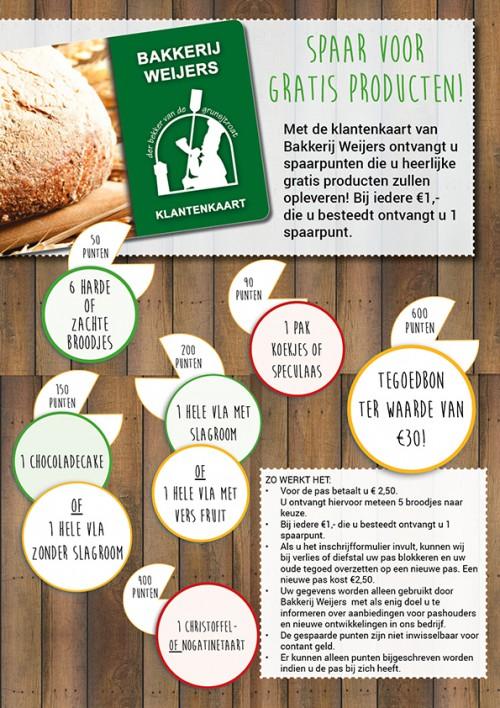 Spaarplan Bakkerij Weijers